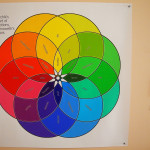 Plutchik's Chart of Emotions, Chenoweth's Colors, UT DEpartment of Psychology